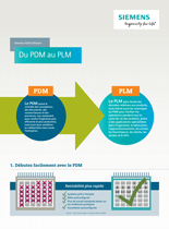 Visuel-PDM-to-PLM-Infographic