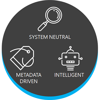 metadata-system-intelligent