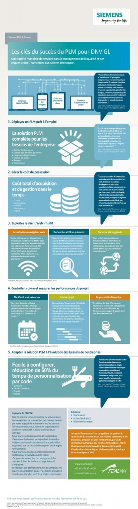 Siemens-PLM-The-Keys-to-PLM-Success-for-DNV-GL-infographic-Fr